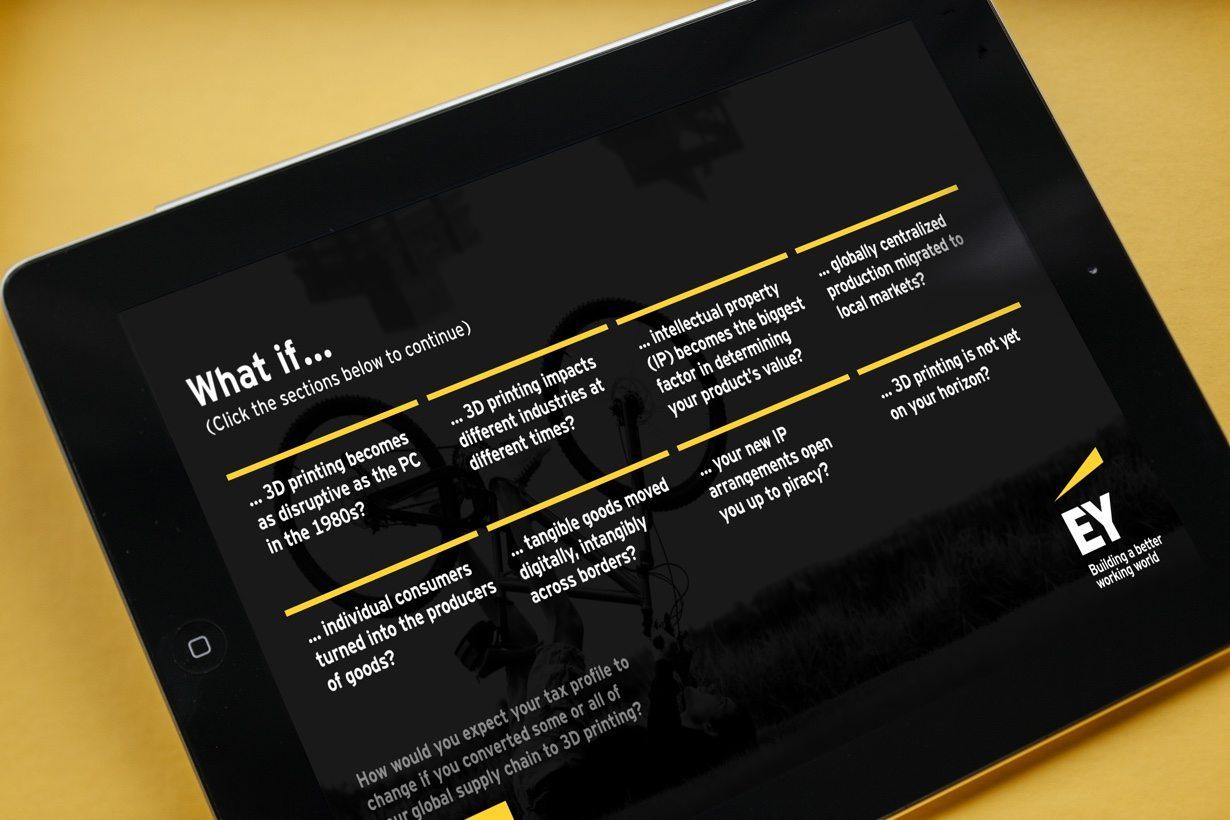 Digital Marketing Bournemouth