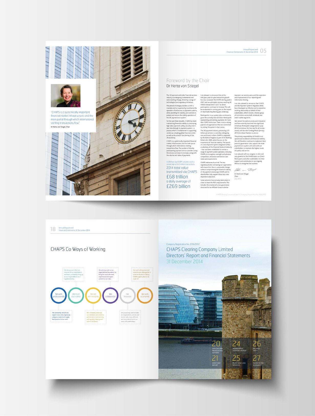 Report design Orbital Creative Agency